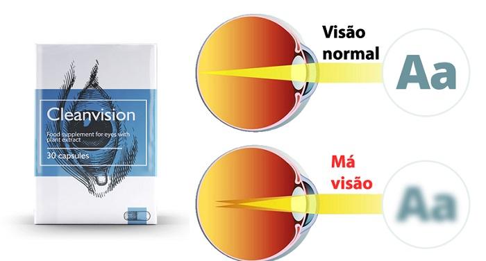CleanVision para a visão: devolver a saúde dos olhos por 1 curso!