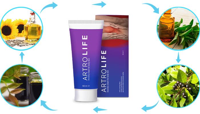 Artrolife para juntas: irá aliviar dores nas articulações para sempre em apenas 10 dias!